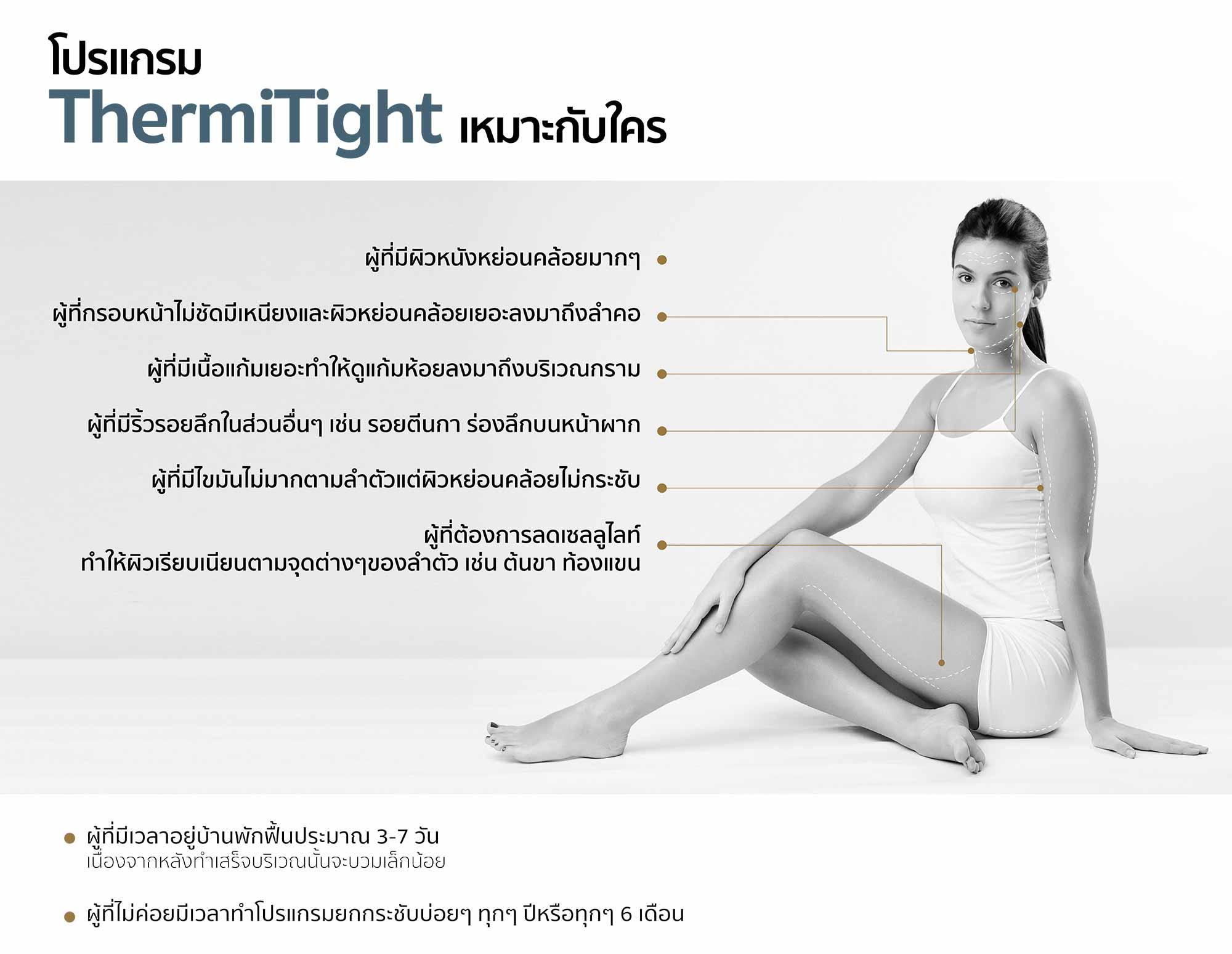 โปรแกรม-Thermitight-เหมาะกับใคร