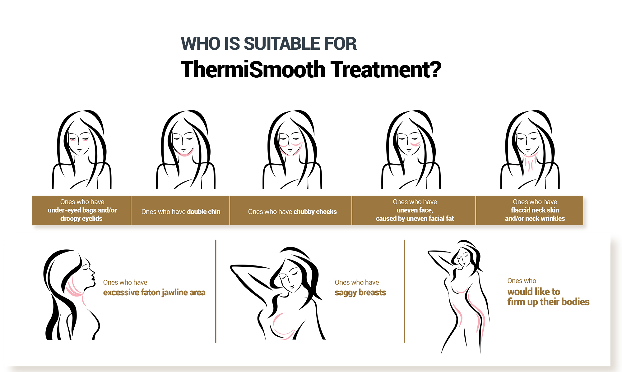 WHO IS SUITABLE FOR THERMISMOOTH